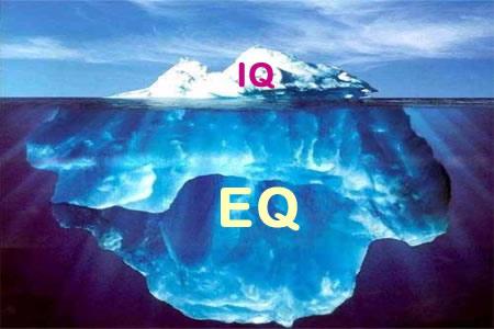 emocionalna_inteligencija